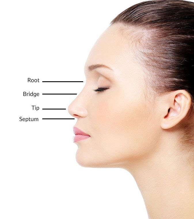 non-surgical-rhinoplasty